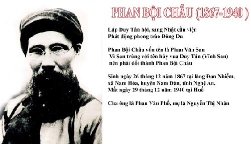 Hồ sơ thẩm vấn Phan Bội Châu: Nguồn tư liệu giàu giá trị lịch sử (1)