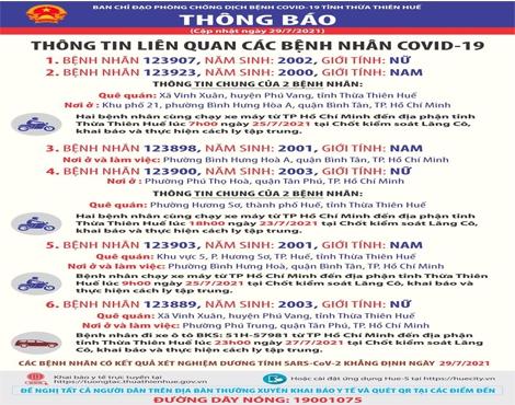 Ngày 29/7, Thừa Thiên Huế ghi nhận 06 ca nhiễm Covid-19.